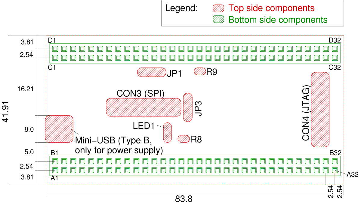 FPGA Module 2.00: Spartan 6 FPGA Board. | Spartan 6 Block Diagram |  | ZTEX FPGA Boards with Open Source SDK