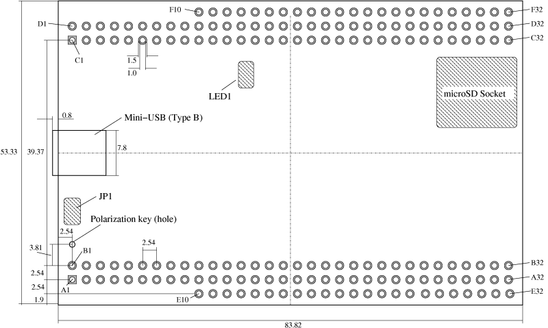 Technical drawing of the Spartan 6 LX45, LX75 and LX150 USB-FPGA Module 1.15
