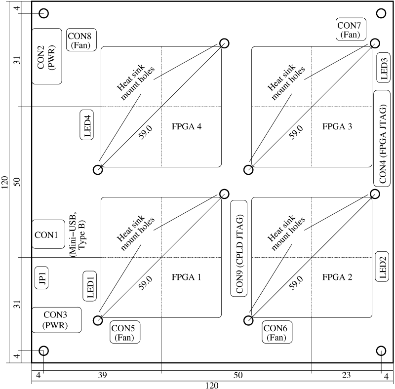 Technical drawing of the Spartan 6 Quad-LX150 USB-FPGA Board 1.15y for FPGA clusters and cryptographic calculations