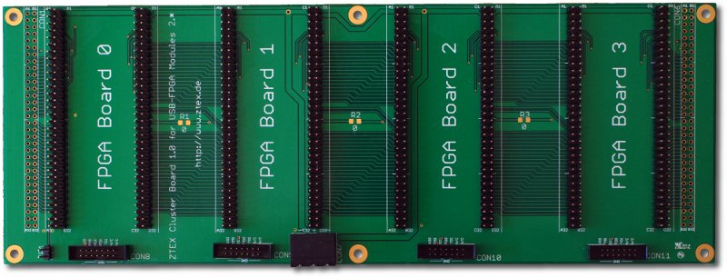 Cluster Base Board for four ZTEX Series 2 FPGA Boards