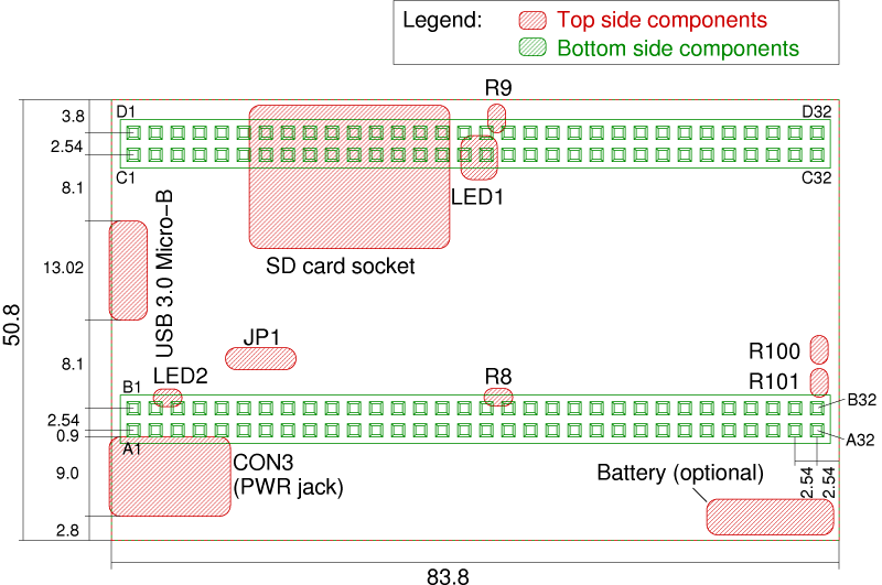 Technical drawing of the ZTEX FPGA Board with EZ-USB FX3 and Artix 7 XC7A15T to XC7A100T